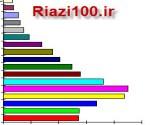 graph_1_55