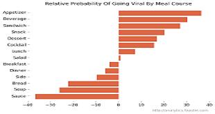 average+probability-[www.riazi100.ir]