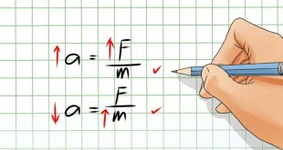 Physics-Formulas-riazi100