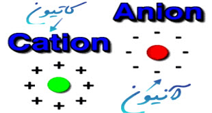 _anion-kation