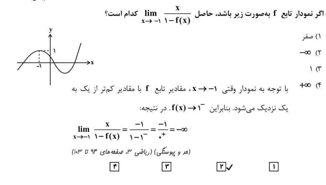 تست حد نموداری آزمون 9مهرکانون